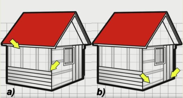 Для горизонтального монтажа сайдинга (a) профиль обрешетки устанавливается вертикально, а для вертикального монтажа (b) — горизонтально