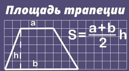 Формула для расчета площади фронтона в виде трапеции