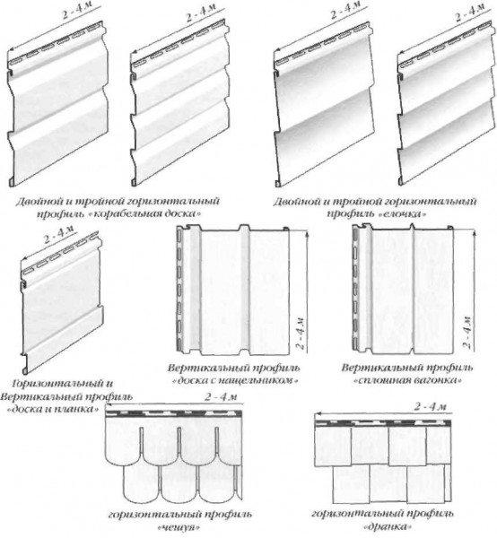 Горизонтальные и вертикальные панели металлосайдинга.