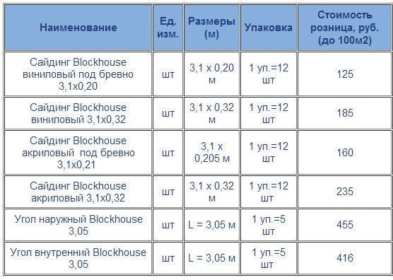 Приблизительные цены на виниловый сайдинг Блок Хаус