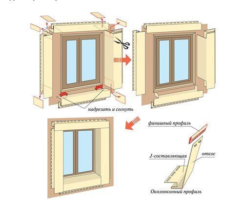 Схема монтажа околооконных планок под прямым углом (внахлест)