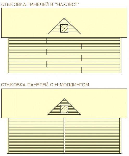 Примеры различной стыковки
