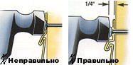 Правильное и неправильное закрепление панелей гвоздями или саморезами.