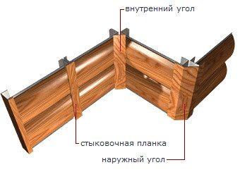 инструкция по монтажу металлосайдинга блок хаус