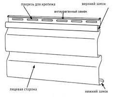 Конструкция сайдинга с антиураганным замком