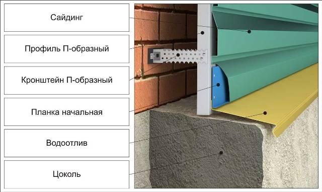 Металлический сайдинг монтаж своими руками видео - Zdravie-info.ru
