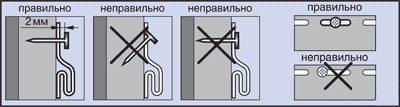 Сопряжения всех элементов облицовки также должны быть свободными. Другими словами, монтаж ведется таким образом, чтобы торцы панелей, входя в пазы комплектующих, не упирались в их внутренний профиль.