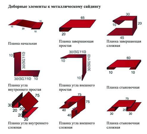 Основные комплектующие для монтажа металлического сайдинга