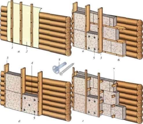 Варианты утепления стена: а – посредством рулонного утеплителя; б – межкаркасное утепление в один слой; в – межкаркасное утепление в два слоя; г – бескаркасное утепление в два слоя.