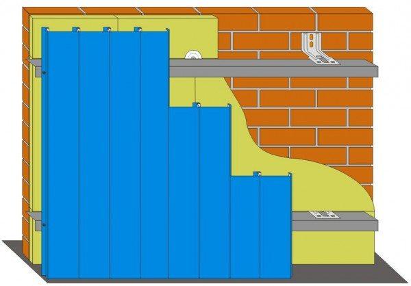Вертикальная облицовка панелями металлосайдинга