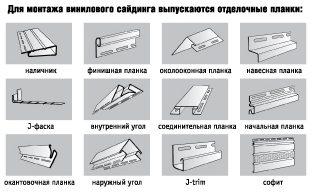 Элементы крепежа для сайдинга