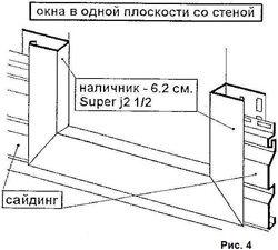 Схема крепления фурнитуры
