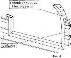 Отделка арочного окна обычным J-профилем