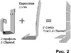 Соединение двух элементов крепежа