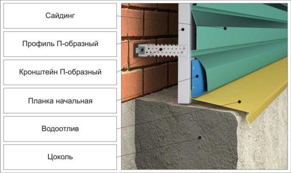 Под корабельную доску применяется вертикальный монтаж профилей.