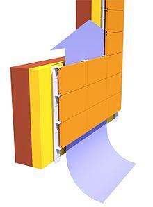 Пример действия вентилируемого фасада