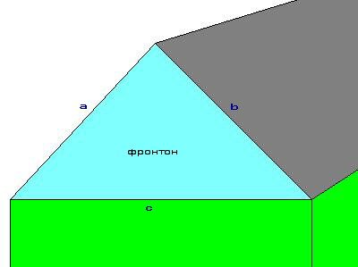 Расчет материала для обшивки фронтона – чистая геометрия