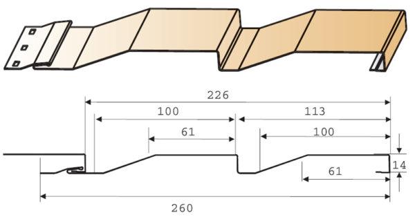 Распространенные размеры панелей