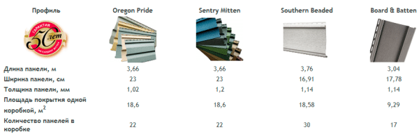 Размеры сайдинга от Mitten