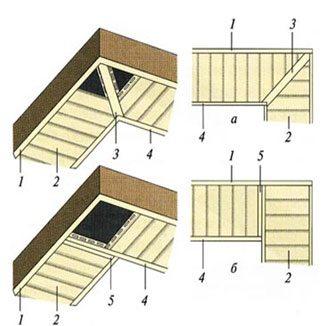 Отделка дома сайдингом: виды панелей и пошаговая инструкция монтажа
