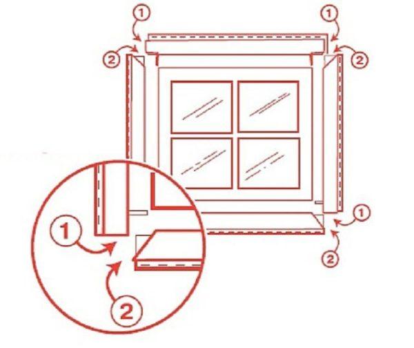 Схема облицовки проема без откосов — это самый простой вариант монтажа, так как устанавливать нужно только околооконную планку