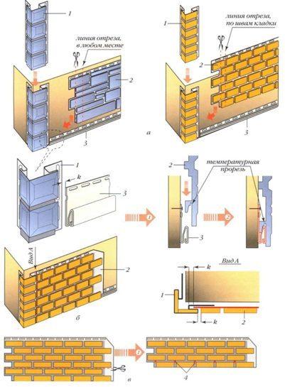 Схема подрезки и монтажа панелей цокольного сайдинга