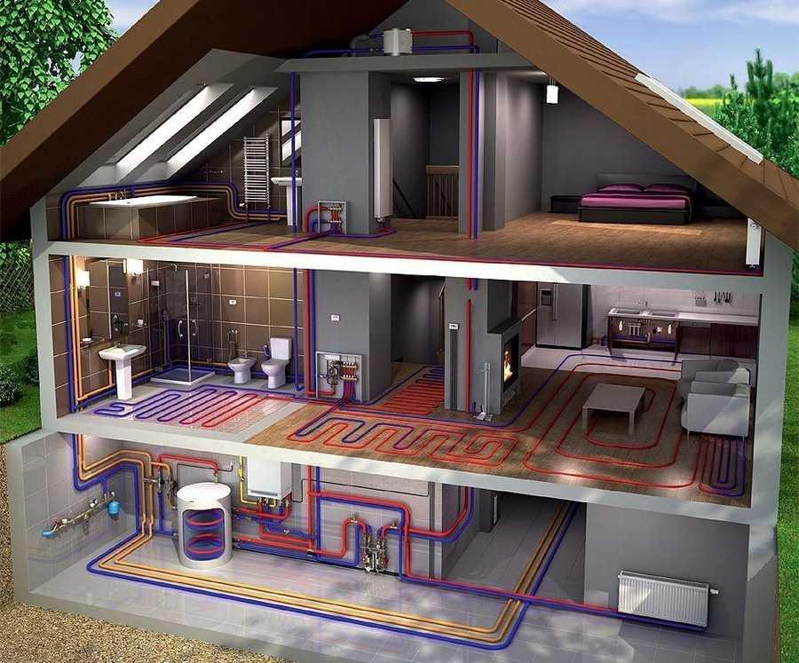 Как спроектировать отопление для своего дома?!