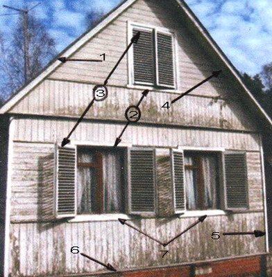 Дома из сайдинга – 1000 и 1 дизайнерское решение для вашего дома