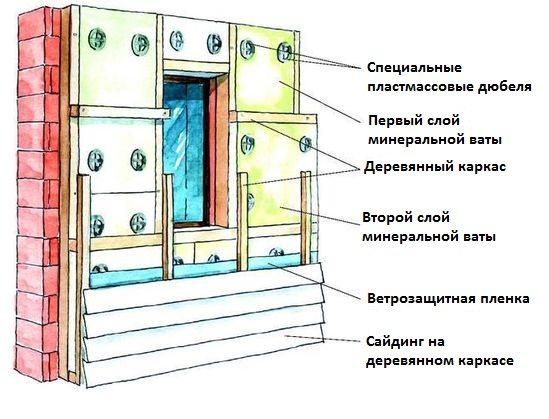 установка цокольного сайдинга