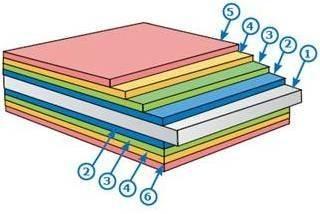 Металлопластиковый сайдинг в разрезе