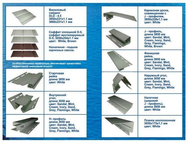Элементы конструкции для монтажа сайдинга